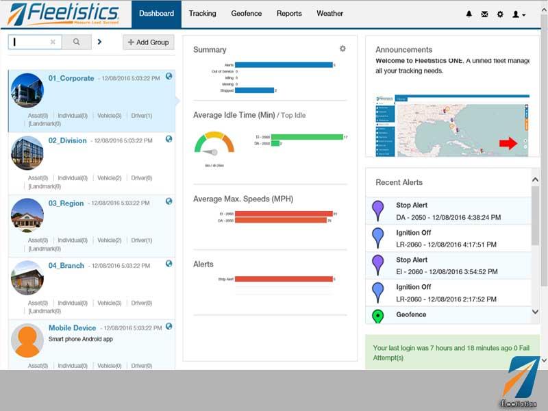 Fleet Management Dashboard Gps Tracking Amp Telematics For