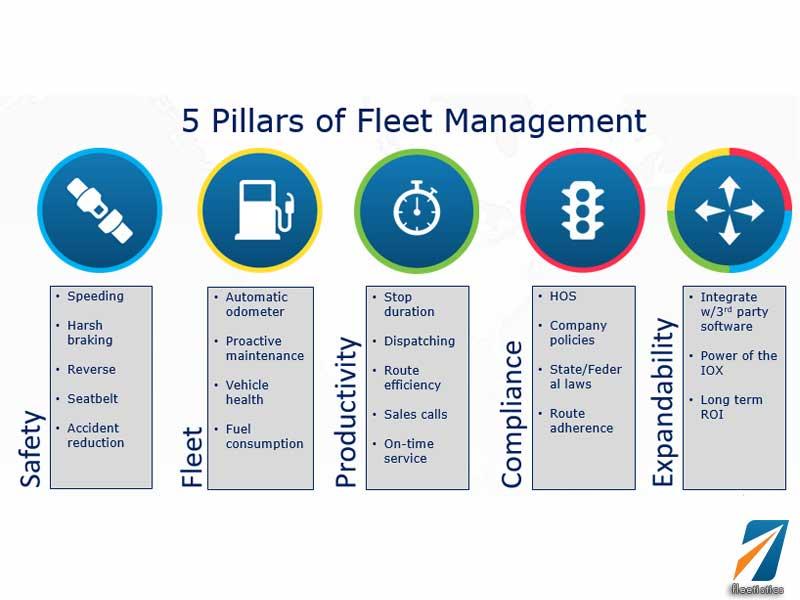Vehicle Fleet Management : Enterprise fleet management vehicle services autos