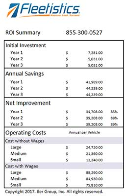 Fleet savings return on investment calculator