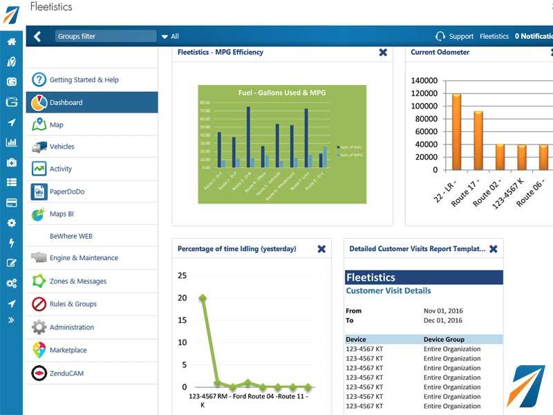 Fleet Management Dashboard Gps Trackers Telematics