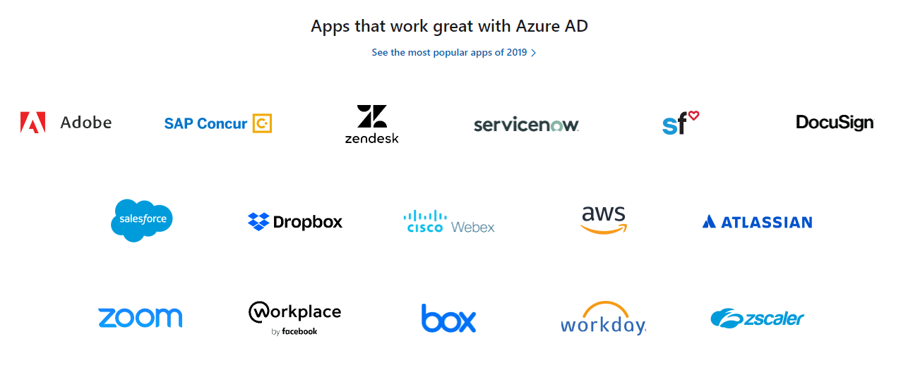 Azure AD Apps